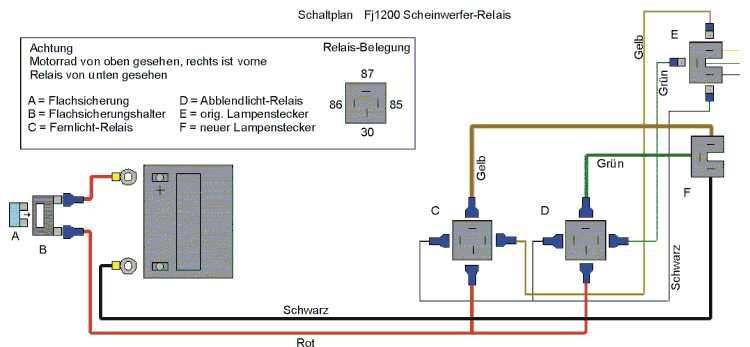 relaisschaltung licht h h elektrik fj 1100 1200 forum. Black Bedroom Furniture Sets. Home Design Ideas